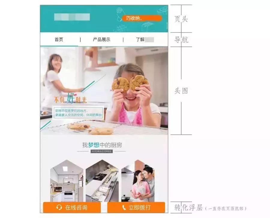 厨房改造公司的落地图案例