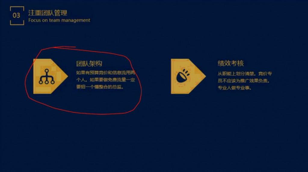 SEM-注重团队管理