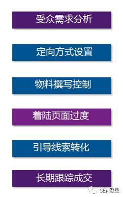 赵阳SEM培训为您讲述信息流广告的营销思维