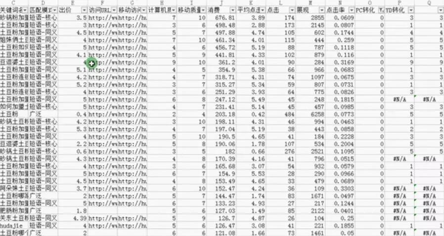 统计算出总转化结果