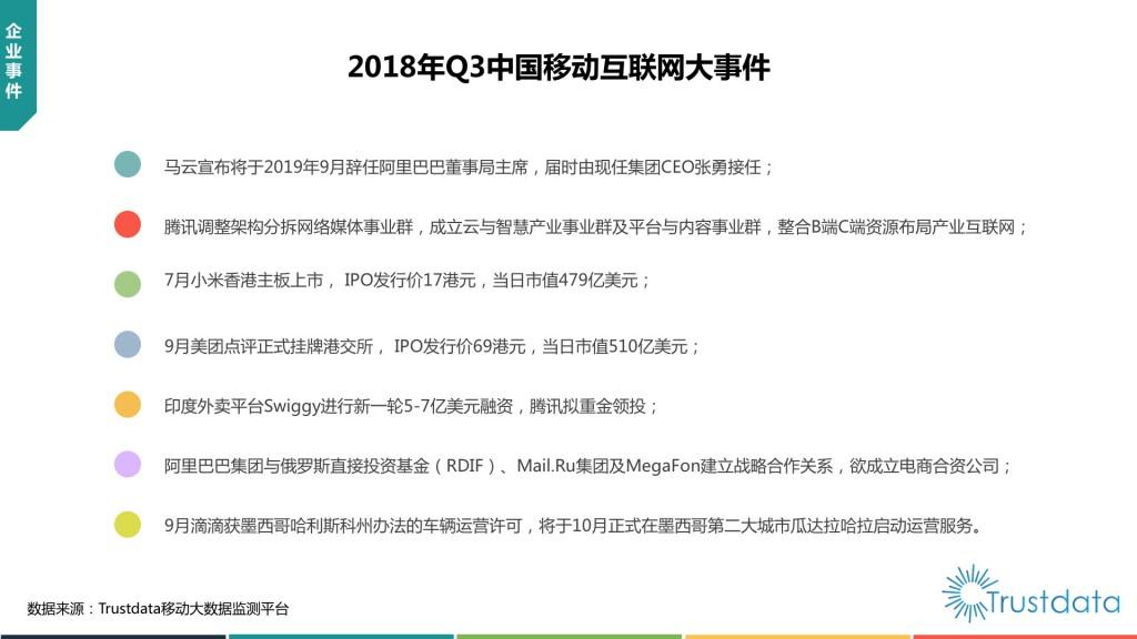 2018年Q3中国移动互联网大事件