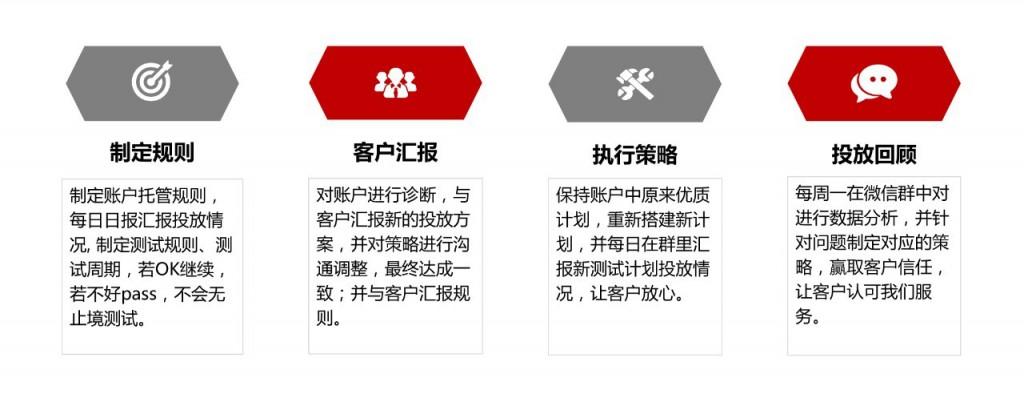 三个庆阳扩量降成本的优秀信息流推广案例