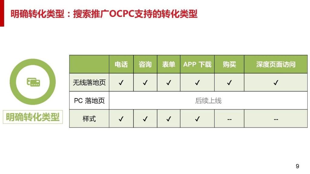 搜索推广ocpc支持的转化类型
