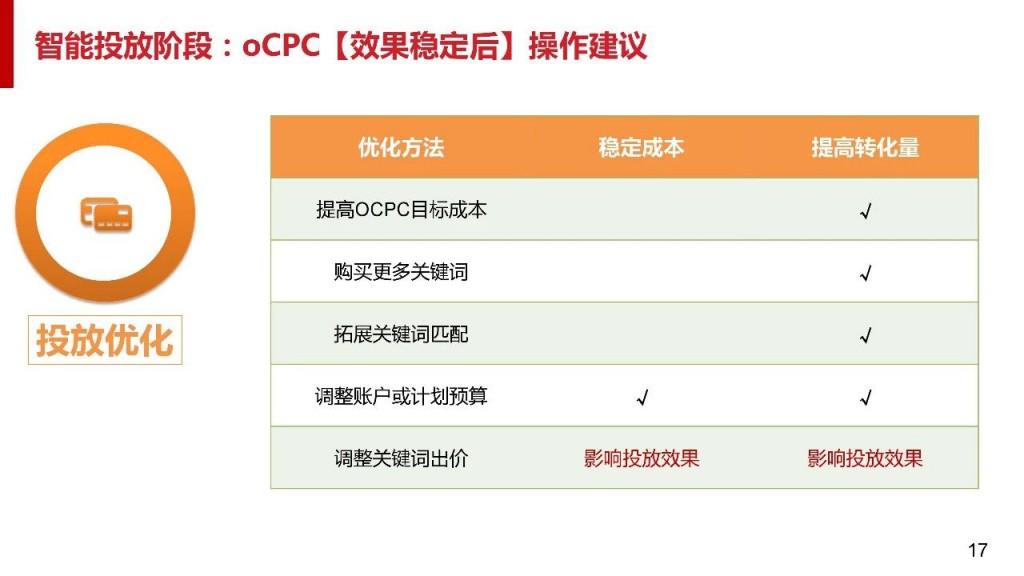 ocpc的投放优化方法