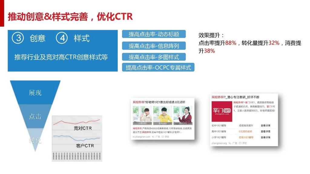 ocpc优化CTR