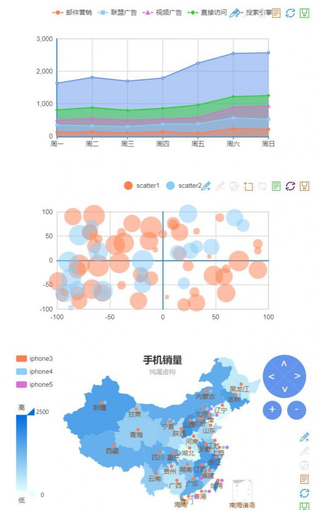 SEM学习-图表工具