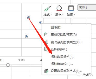 四象限分析图制作第二步