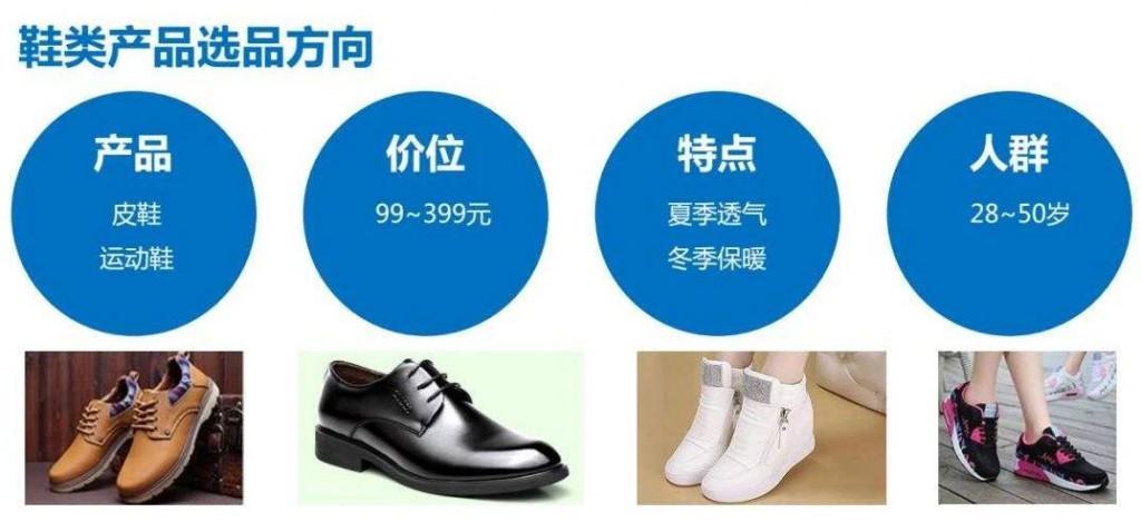 鞋类产品选品方向