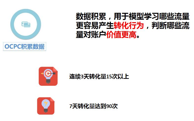竞价推广OCPC广告投放最全攻略上线